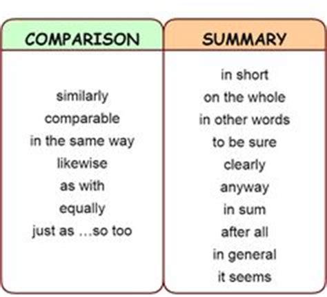 Writing a comparative literature essay